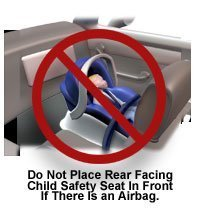Do not place child in safety seat in the front seat of a car with airbags