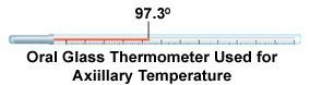 Picture of a glass axillary thermometer