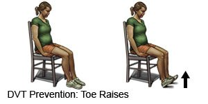 DVT Prevention Toe Raise