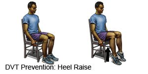 DVT Prevention Heel Raise