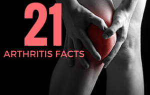 21 Arthritis Facts: It's A Game Changer