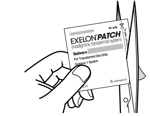 Exelon patch prescribing information