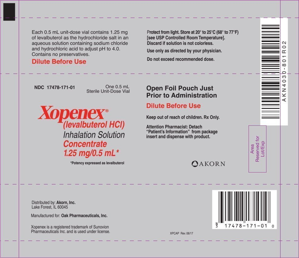 xopenex inhalation solution concentrate fda prescribing