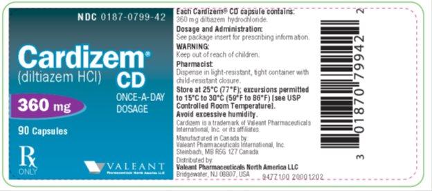 Cardizem CD - FDA prescribing information, side effects