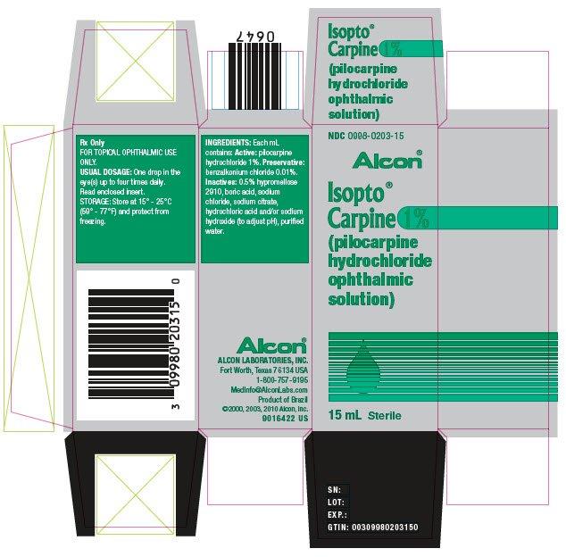 Isopto Carpine Ophthalmic Solution - FDA prescribing