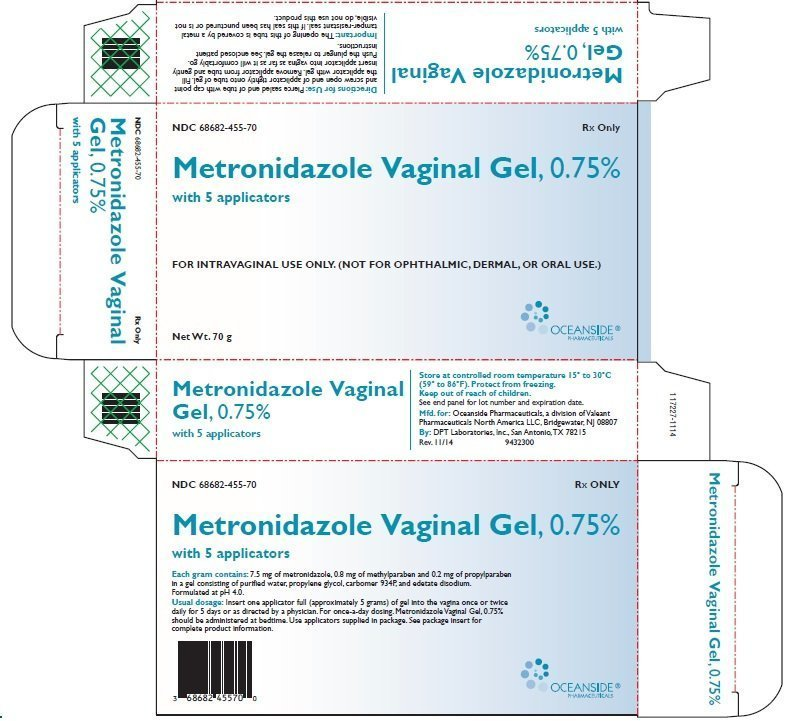 what is metronidazole vaginal gel used for