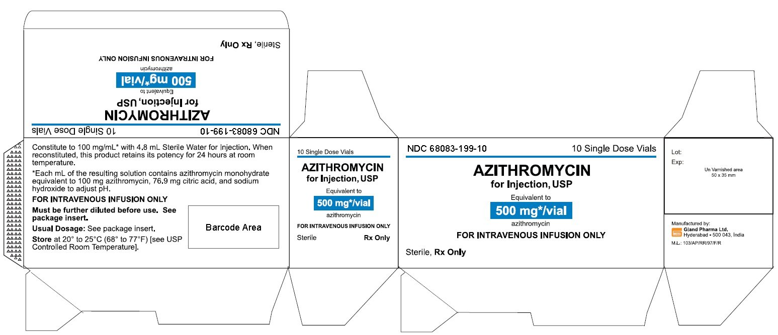 Azithromycin 500 mg one dose works