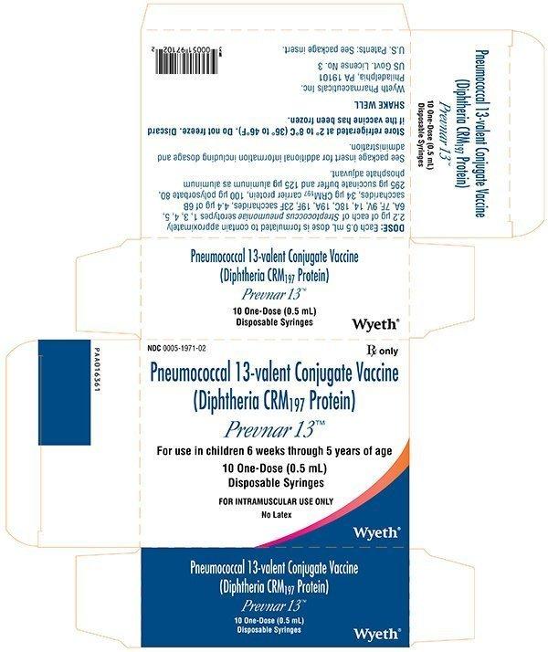 Prevnar 13 Fda Prescribing Information Side Effects And