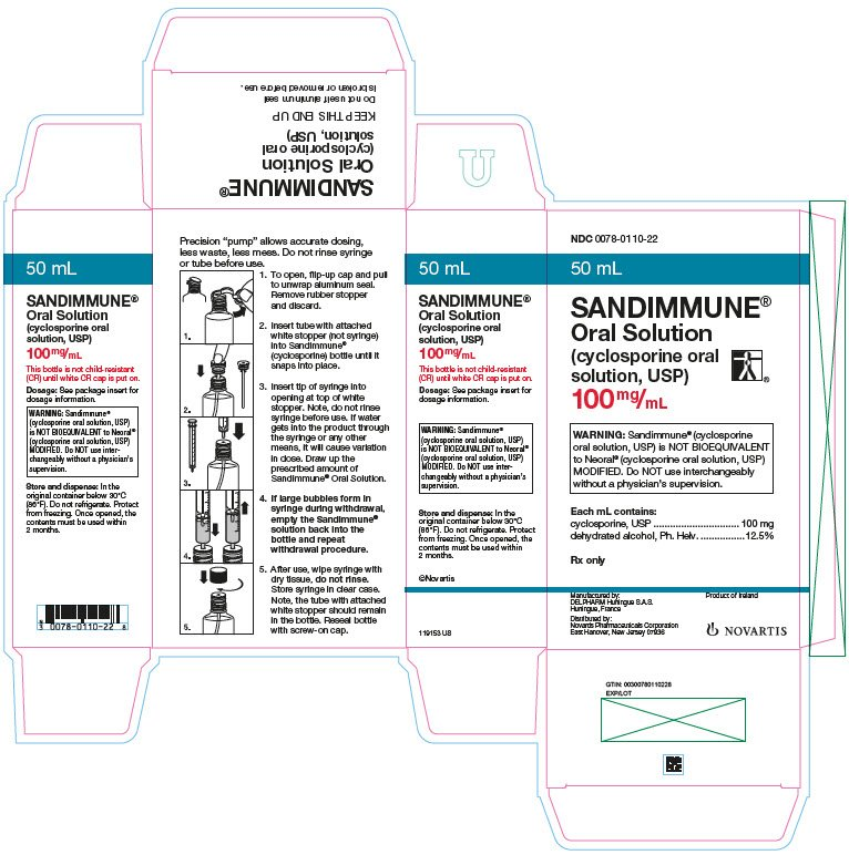 Sandimmune Fda Prescribing Information Side Effects And