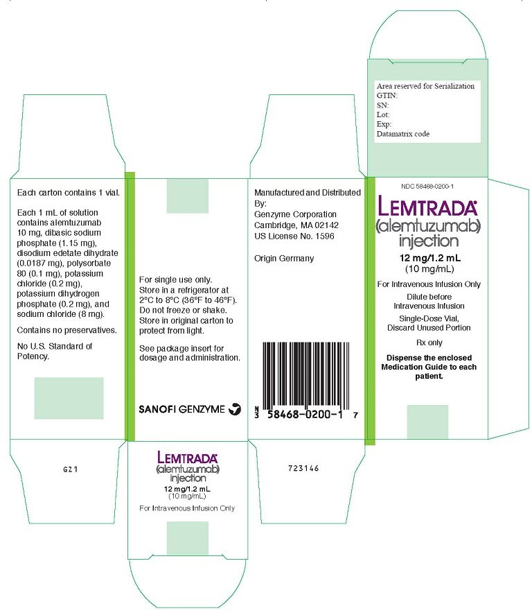 Lemtrada Fda Prescribing Information Side Effects And Uses