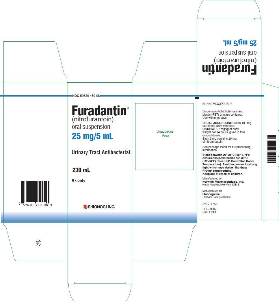Furadantin - FDA prescribing information, side effects and