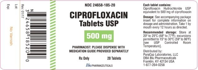 Procainamide hcl adverse reactions to cipro