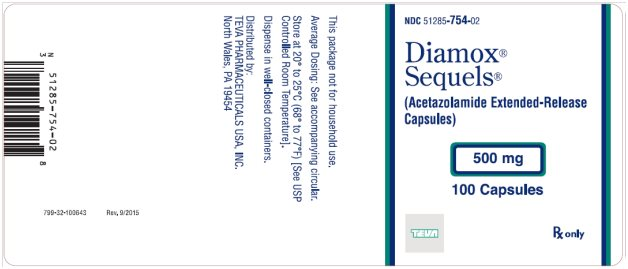 Diamox Prescription Medication