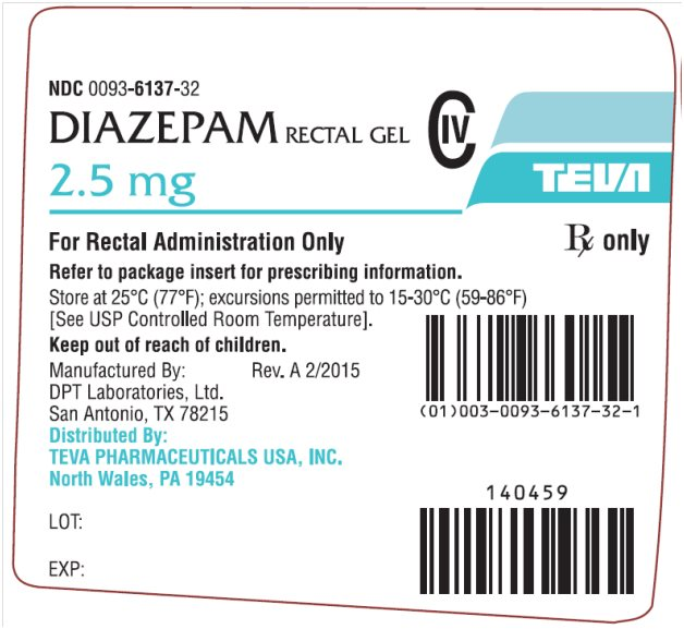 diazepam use in veterinary medicine