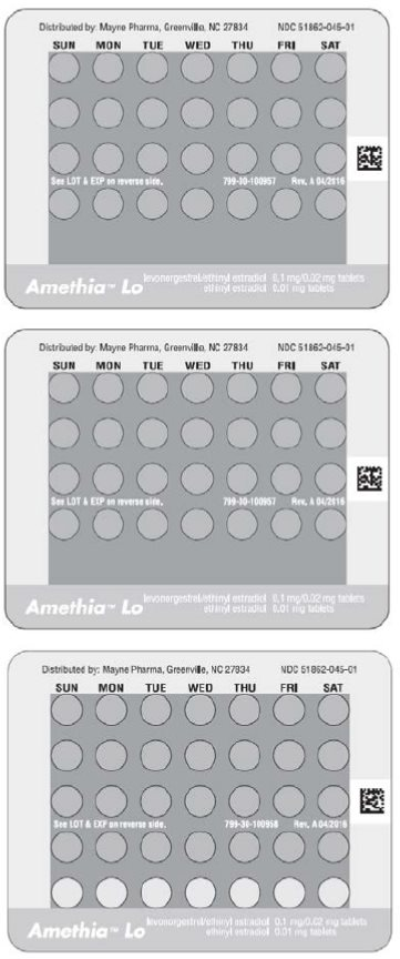 Weight loss prescription seattle image 6