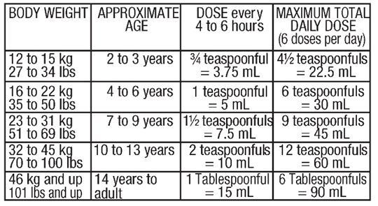 Hydrocodone and Acetaminophen Oral Solution - FDA ...  Hydrocodone and...