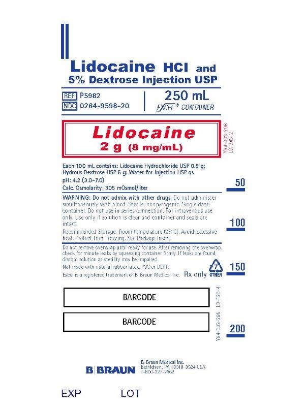 Uses medicine veterinary lidocaine in
