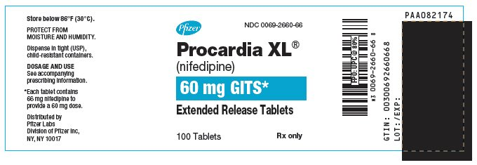 Side Effects Of Procardia Medication