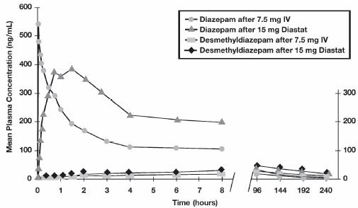 klonopin onset peak duration meaning in kannada