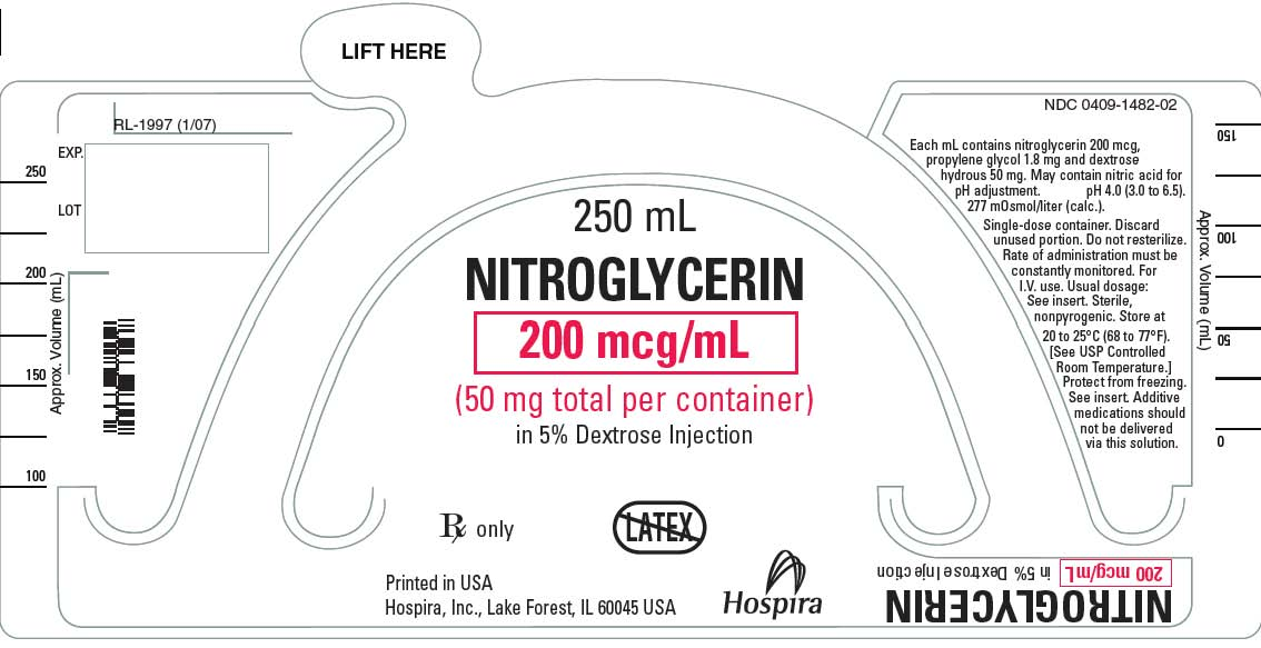 Nitroglycerin Iv Side Effects