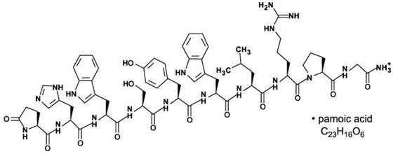 Croscarmellose Sodium Side Effects