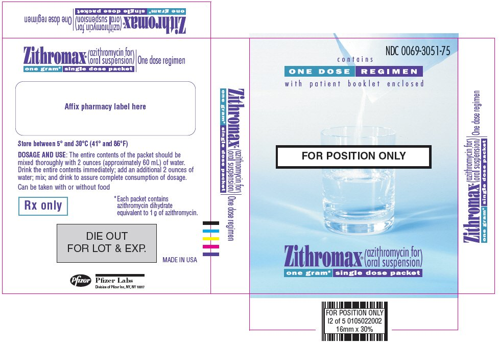 Zithromax Side Effects In Babies