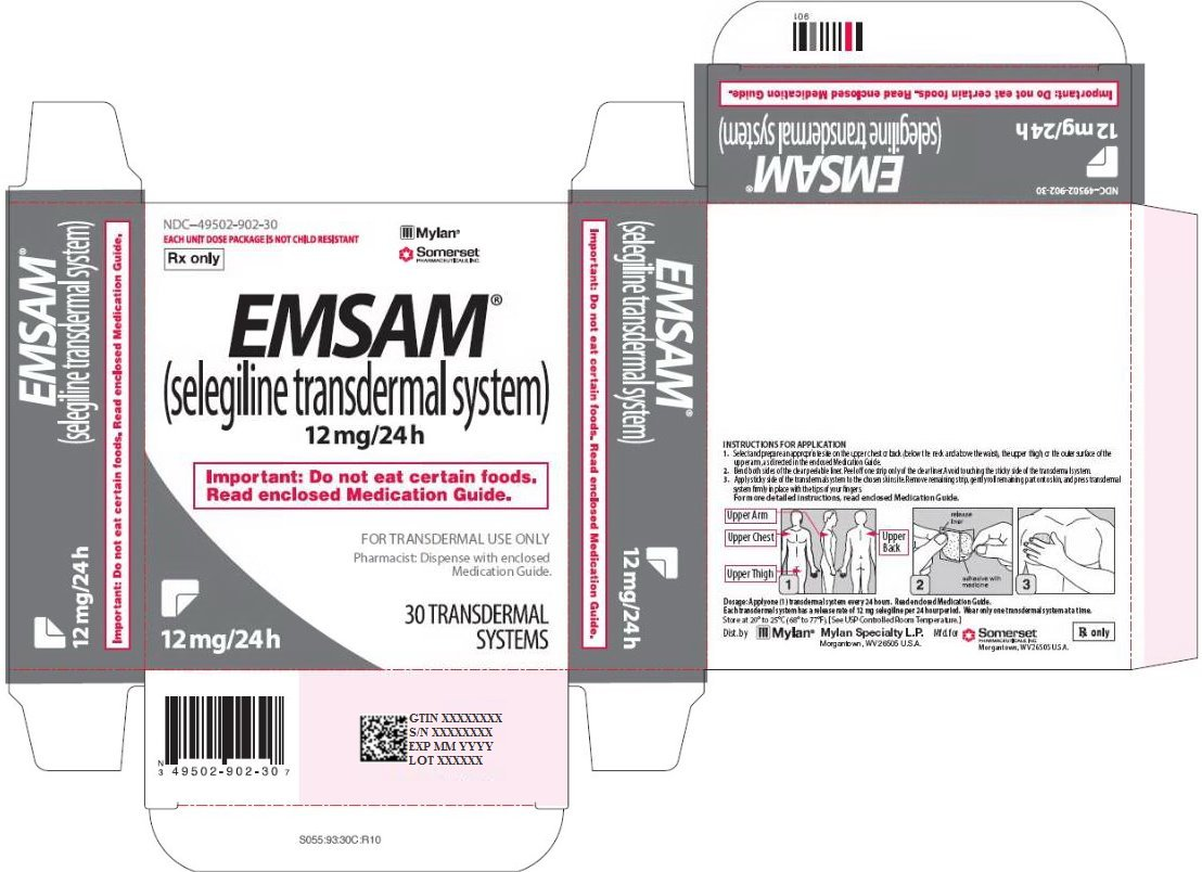 médicament estrace 0.5mg