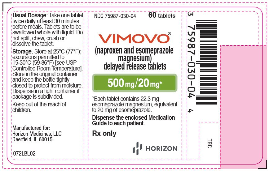 what is vimovo naproxen esomeprazole used for