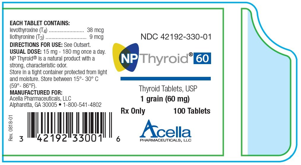 Armour Thyroid 60 Mg Equivalent Synthroid - arizonaflutes.com